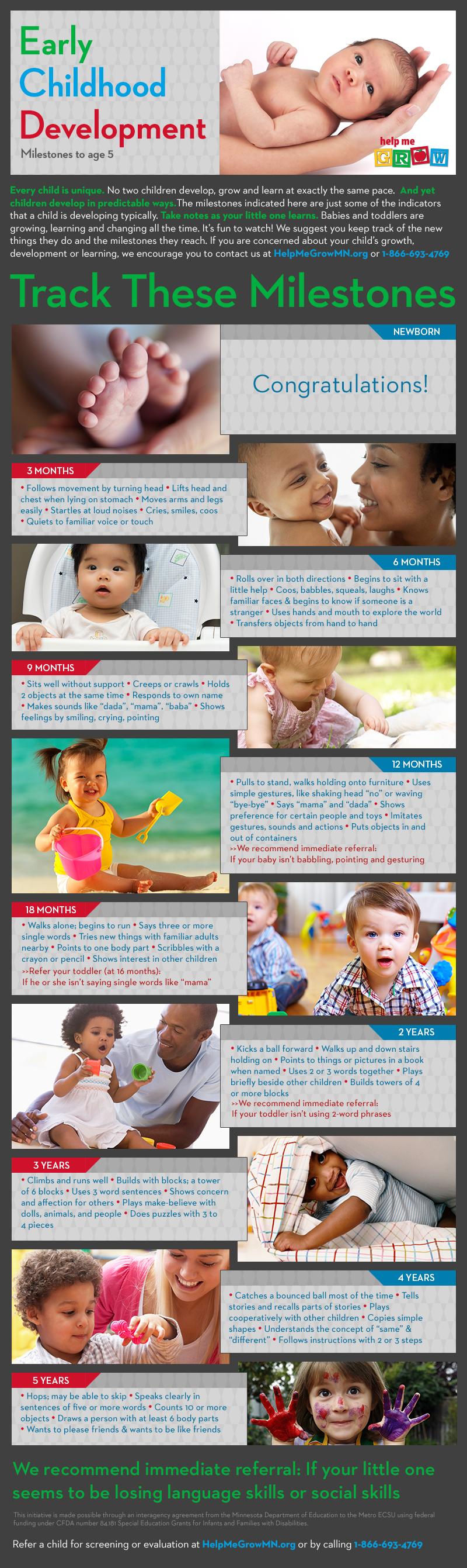 the developmental milestones of a child